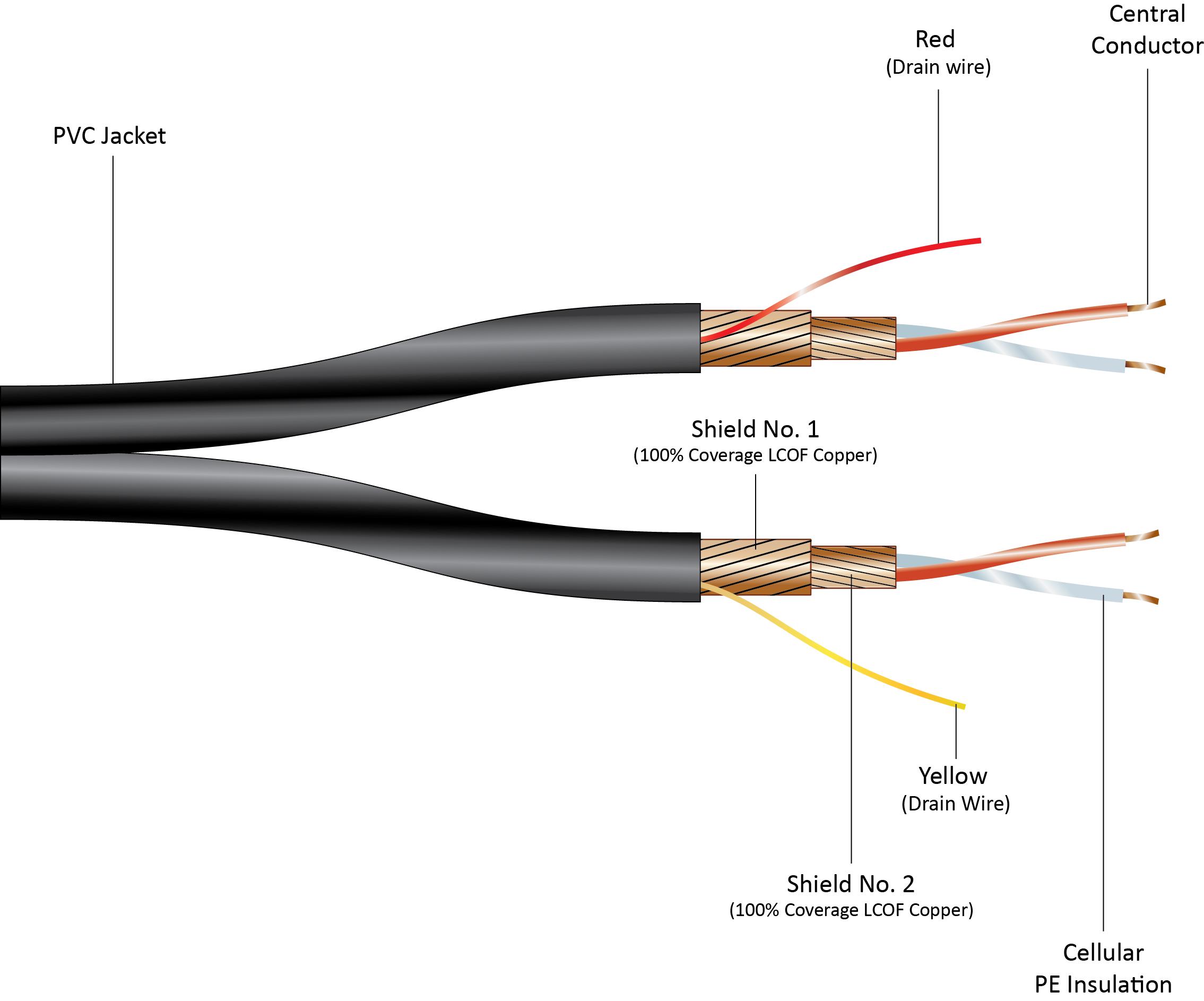 Gotham AG - Gotham Cables - 12206 GAC-2 pair foil flat balanced FRNC ...