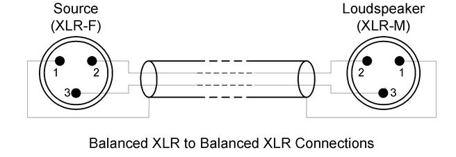 xlr jack wiring diagram  u2013 the wiring diagram  u2013 readingrat net