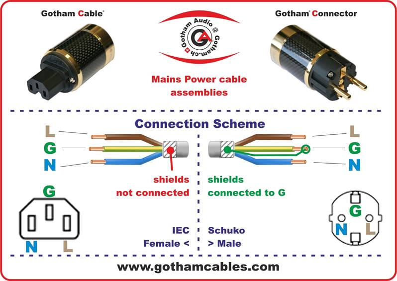 gotham ag gotham cables mains power cords powered by contrexx rh gothamcables com power cable wiring diagram power connector cable